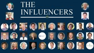 Image showing headshots of WilmingtonBiz 100 Influencers
